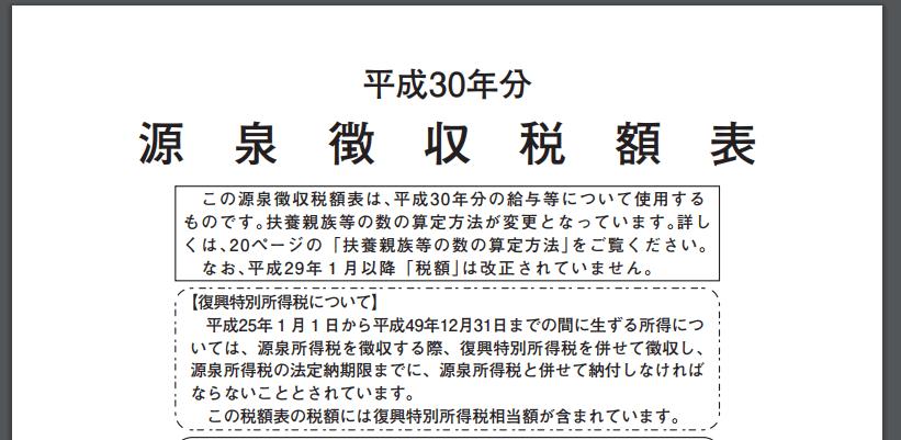 平成30年分源泉徴収税額表の表紙